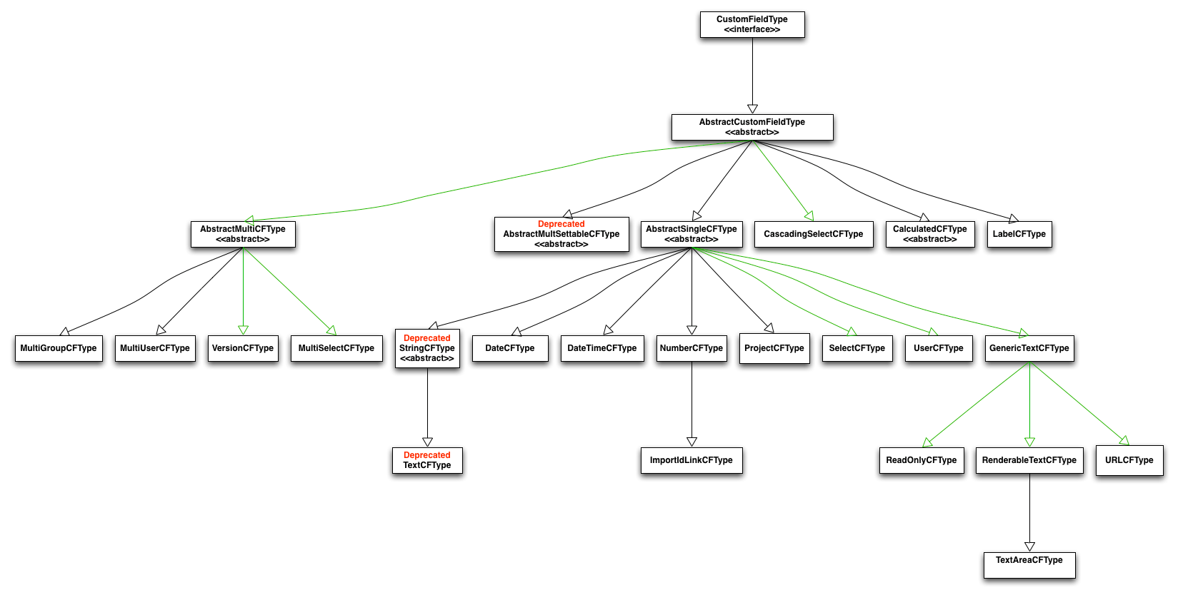memory hierarchy diagram durite latching relay wiring java api changes in jira 5