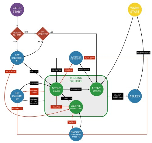 Diagram For Electric Imp - heatilator wiring diagram wiring ... on