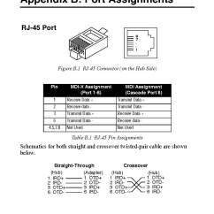 Cat5 Connector Wiring Diagram How To Read House Diagrams Ethernet Rj45 Pinouts Mbed