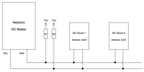 small resolution of i2c bus master slave illustration