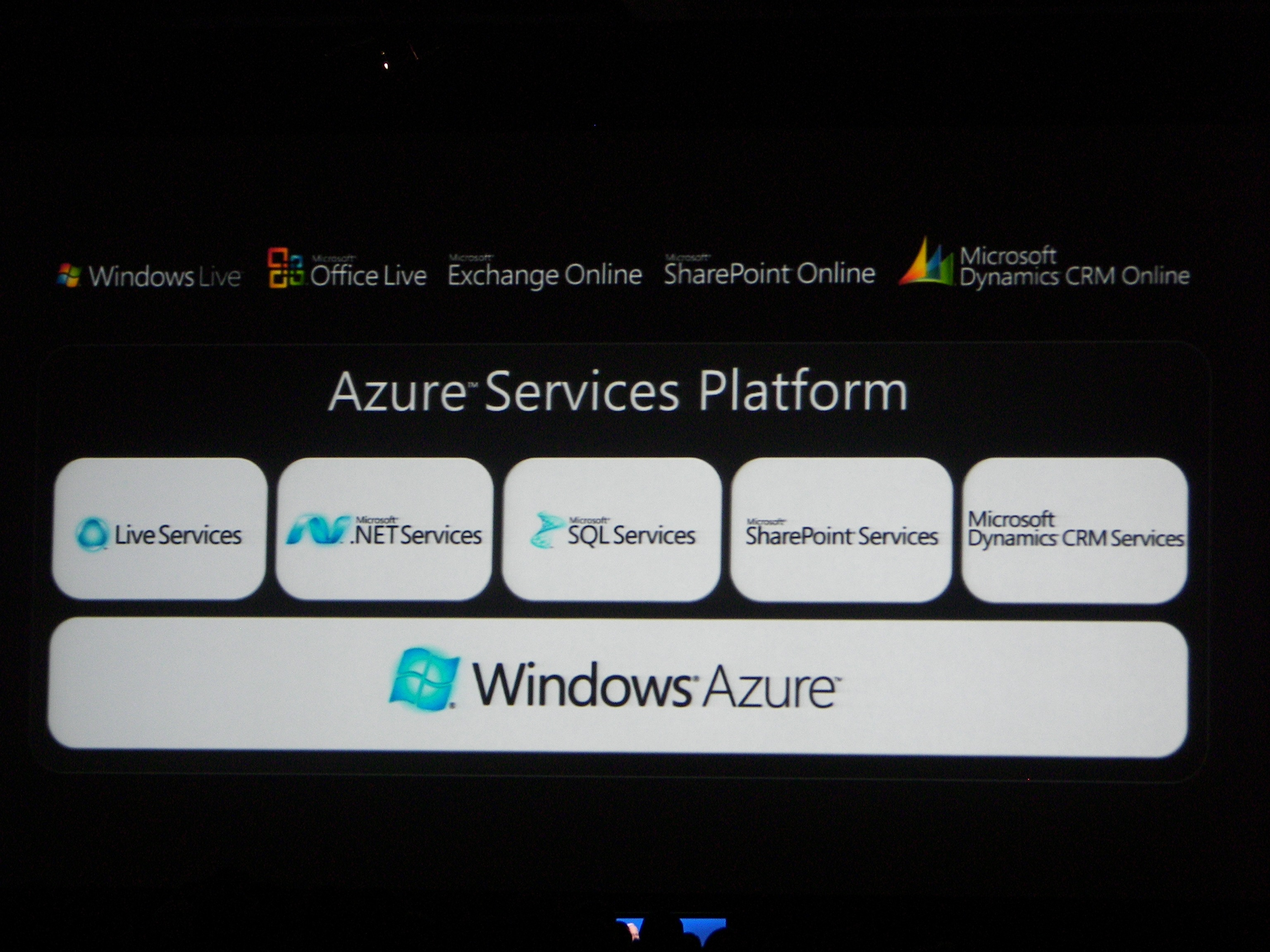 Live From Pdc Windows Azure Andreas Erben S Posts