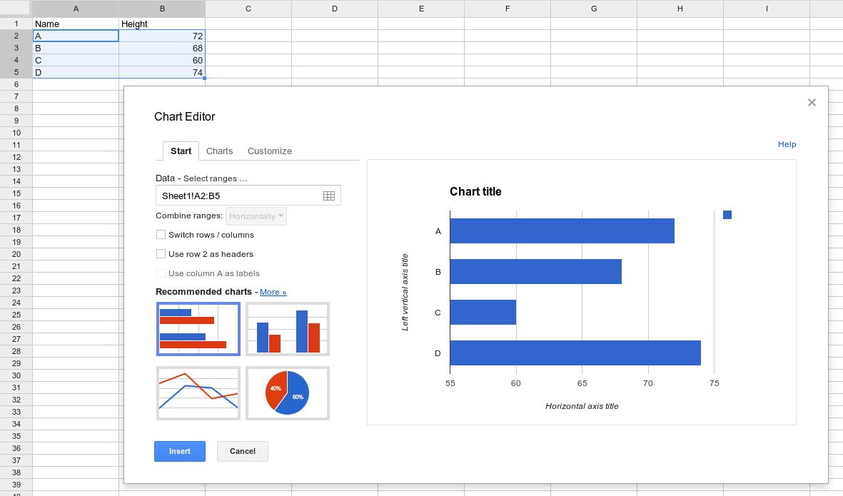 Google Spreadsheets Charts Google Developers .