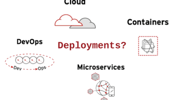 The rise of non-microservices architectures - Red Hat Developer