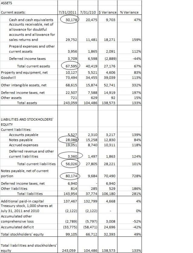 ESIC balance sheet