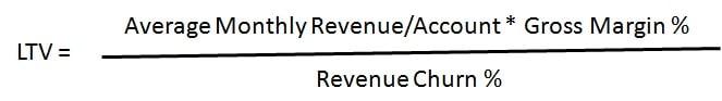 LTV formula