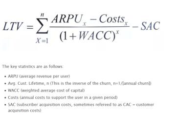 product manager metrics ltv formula