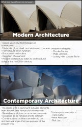 Contemporary Architecture Explained in a Simple Way Development One