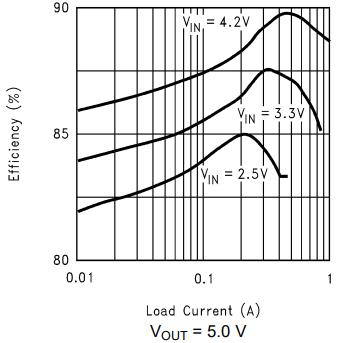 energy LM261 eff
