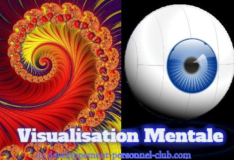 Les images mentales sont comme des formes de réalité pour certaines zones du cerveau