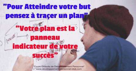 planification d'objectif