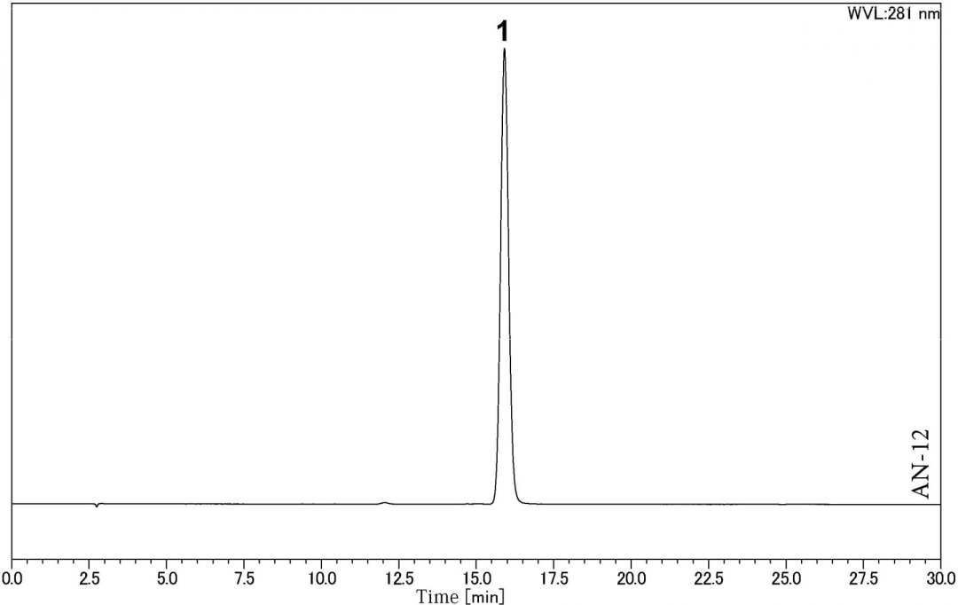 Analysis of Capsaicin using HPLC-UV