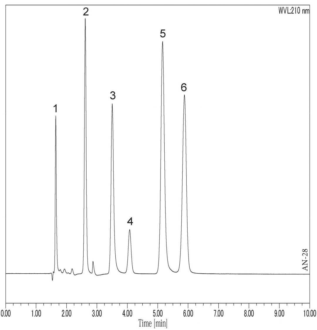 Analysis of 6 Acid Compounds using HPLC-UV