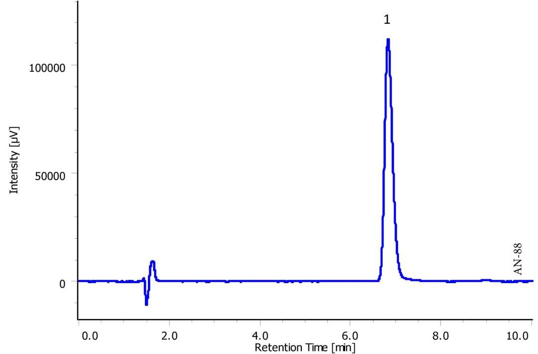 Analysis of Cetylpyridinium Chloride using HPLC-UV