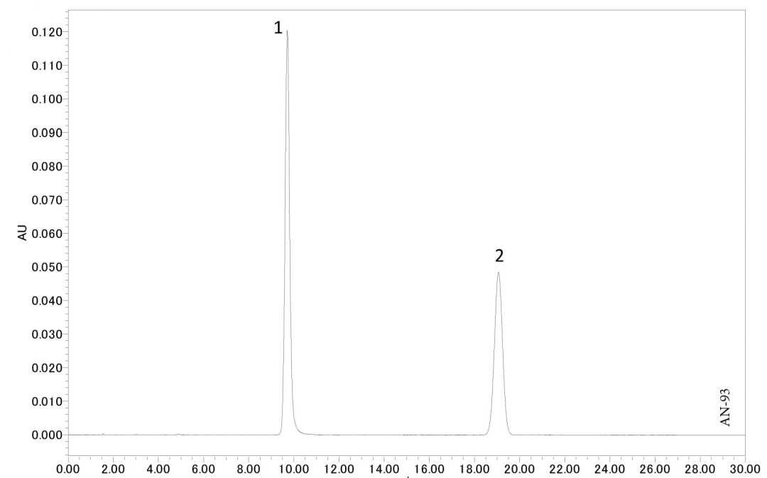 Analysis of Metformin Hydrochloride using HPLC-UV