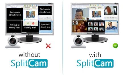 Le cam-splitting : réaliser des shows sur plusieurs sites en même temps