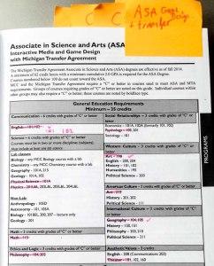 Catalogue des Credit hours d'une université américaine