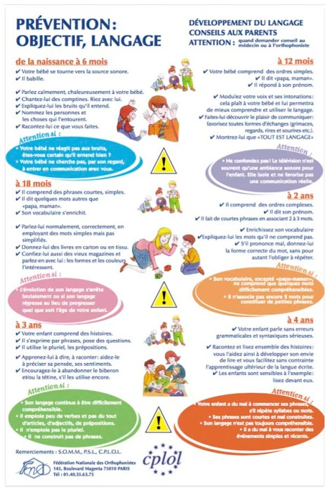 Evaluer les troubles du langage liés à chaque âge