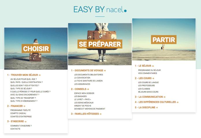 Extrait du site Nacel avec toutes les questions liées aux séjours linguistiques