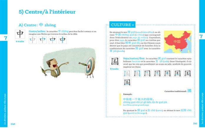 Comment les caractères chinois s'associent - explication en français
