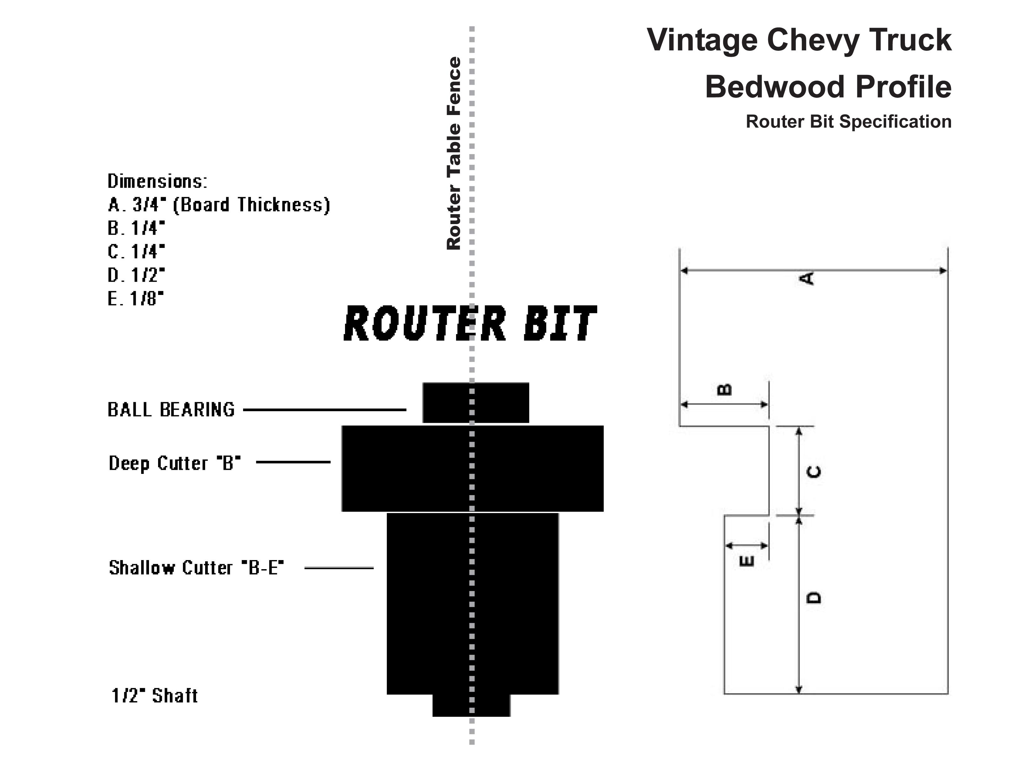 ford fleet wiring diagrams 2000 dodge stratus radio diagram fuse box