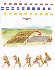 Gravura esquematizando como funcionava as manipulares romanas (Fonte: Osprey - Roman battle Tactics 390-110 BCE / Autor: Desconhecido)