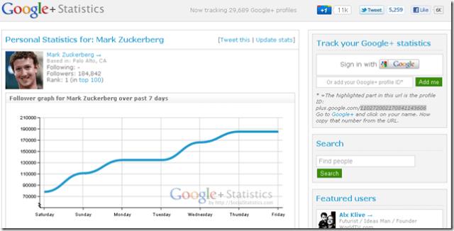 Track your Google+ statistics