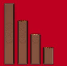 KitKat Network