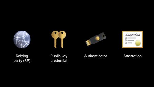 මෙම වසර අගදී Safari හරහා Password නොමැතිව වෙබ් අඩවි වලට login වීම සඳහා FaceID සහ TouchID භාවිතා කිරීමේ හැකියාව ලබාදීමට සූදානම් වෙයි