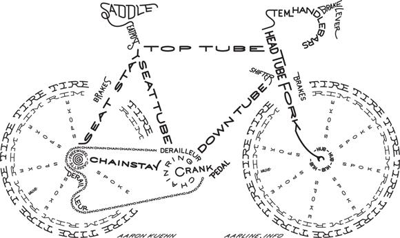 bike parts diagram arm muscles anatomy blank mountain devinstudio source