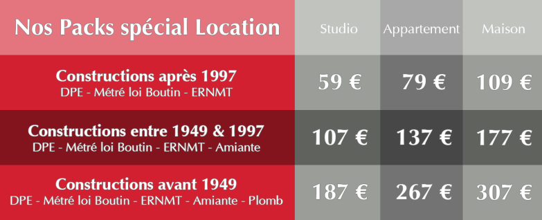 diagnostic-immobilier-marseille-pack-location