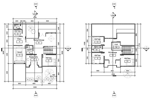 Macam-macam Software yang digunakan dalam Proses Desain