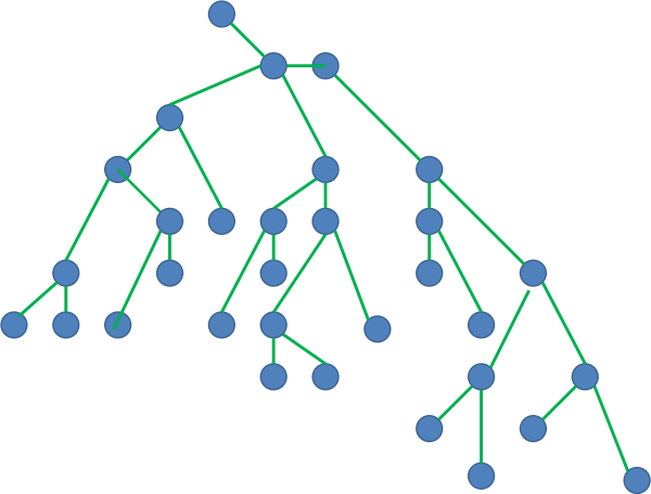 Graphs and Trees - Delta State Algorithm