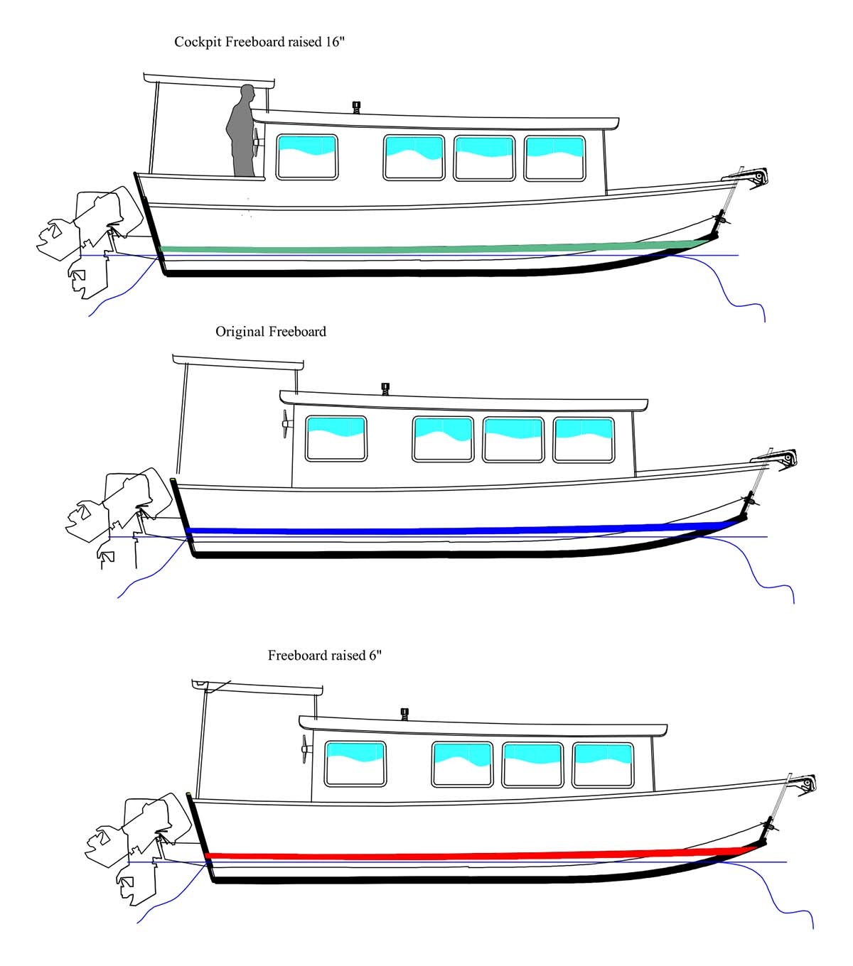 hight resolution of like her little sisters the little cod 21 and the lingcod 24 the lingcod 27 is a garvey type boat bow transom vee bottomed and makes for a really good
