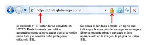 Ejemplo de SSL
