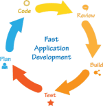 DevOps Lifecycle Manager
