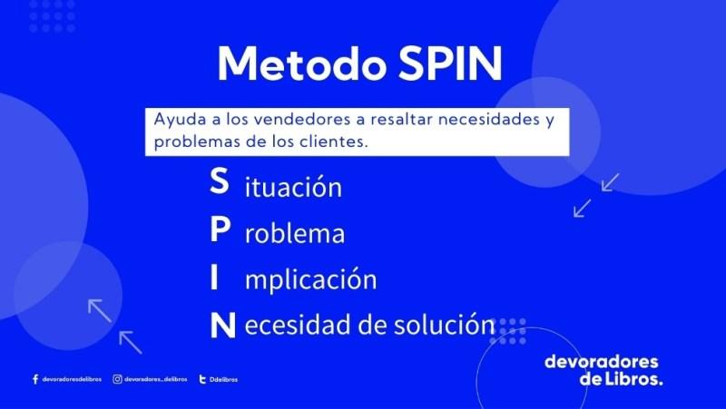 Que significa el método SPIN Neil Rackham ventas