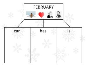 February Tree Map 1