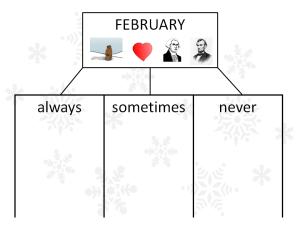 February Tree Map 2