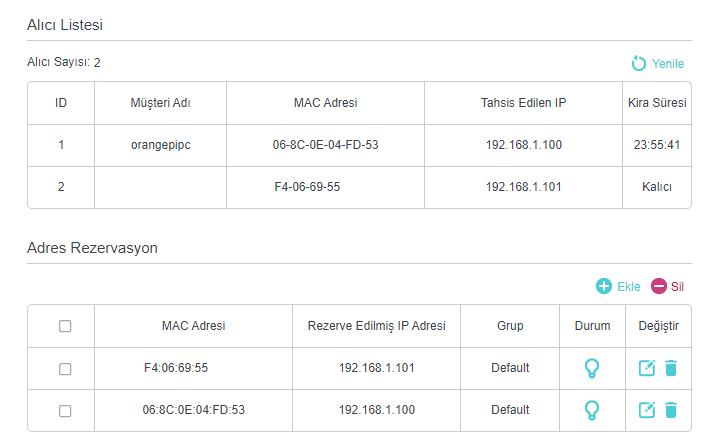 orangepi, OrangePi C ve Python İle LED Yakmak