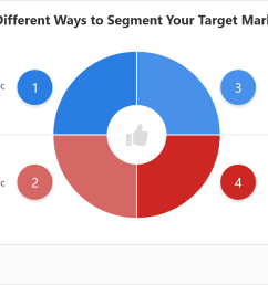 there are different ways to segment your target market  [ 1600 x 980 Pixel ]