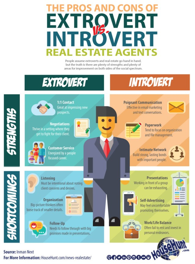 Extrovert-and-Introvert-Househunt
