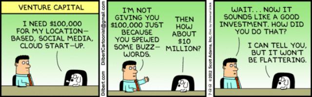 Investor's Bubble