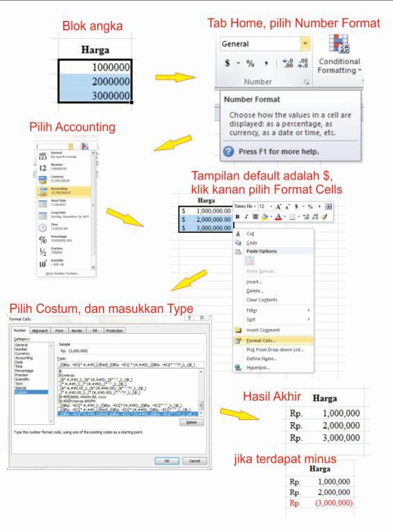 Format Mata Uang Di Ms Word : format, Membuat, Excel, Dewahyupramartha