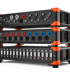 sirius the world s most versatile usb and ethercat data acquisition system any signal any sensor packed with cutting edge technology  [ 2280 x 1190 Pixel ]