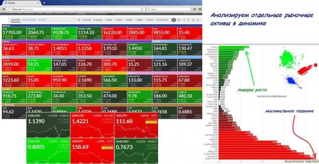 Piața De Capital [Ce Trebuie Să Știți Ca Potențial Investitor]