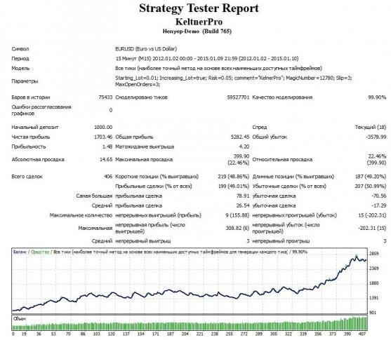 strategi perdagangan matlab