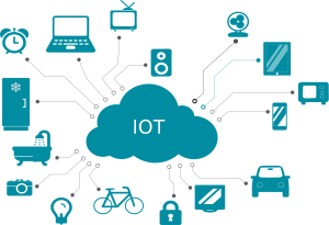Iot cloud connected to variety of devices