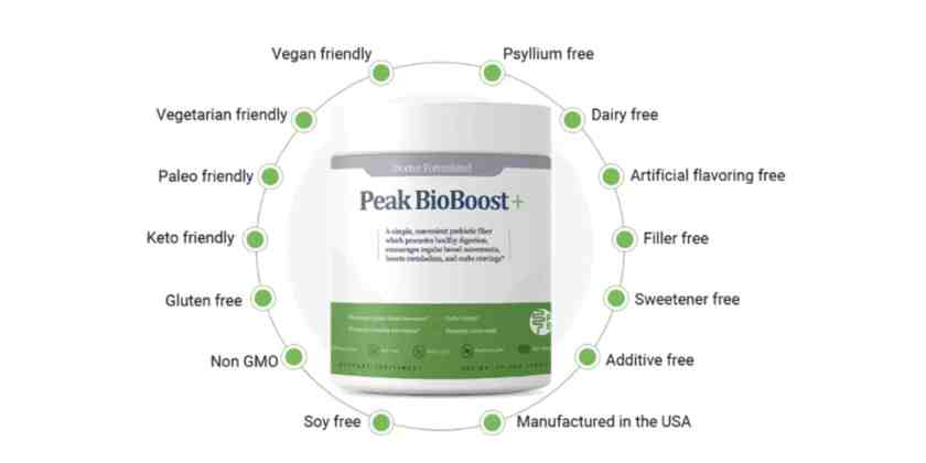 Peak-Bio-Boost-supplement