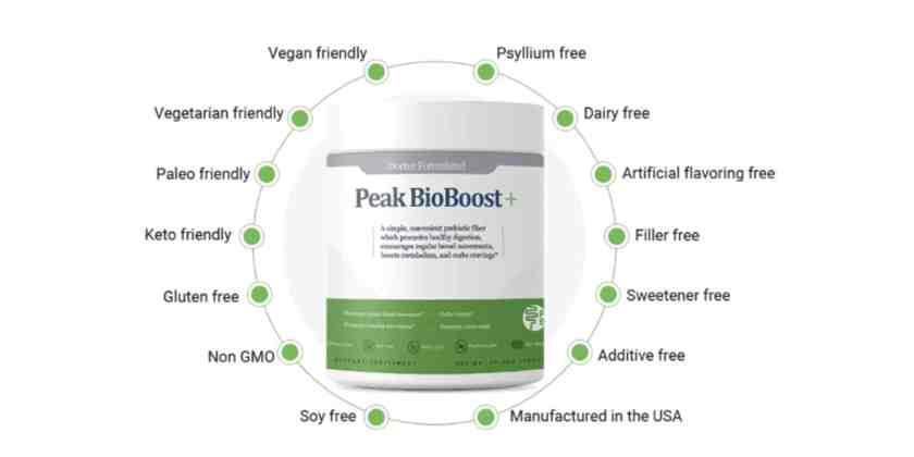 Peak-Bio-Boost-supplement
