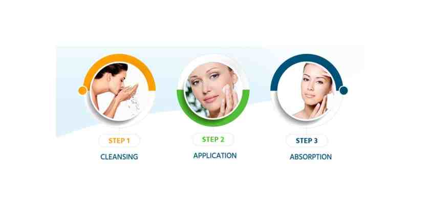 Ideal Beauty 365 Anti Aging Cream Usage